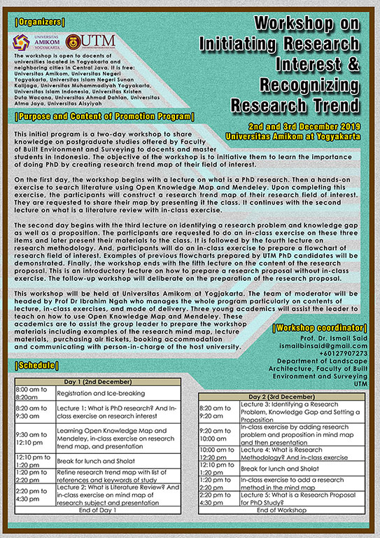 Workshop on Initiating Research Interest & Recognizing Research Trend